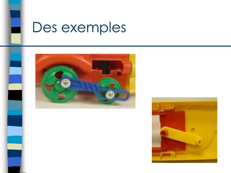 Étude des parties du mécanisme bielle et manivelle Bielle : Tige ou barre reliant deux pièces mobiles afin de produire un mouvement.