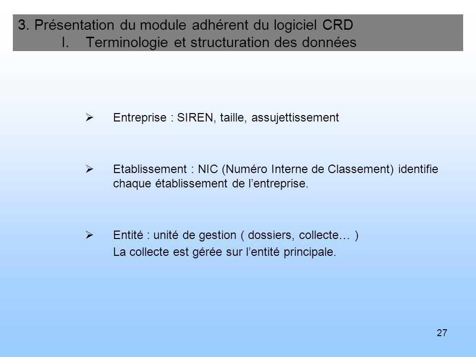 28 3.Présentation du module adhérent du logiciel CRD II.
