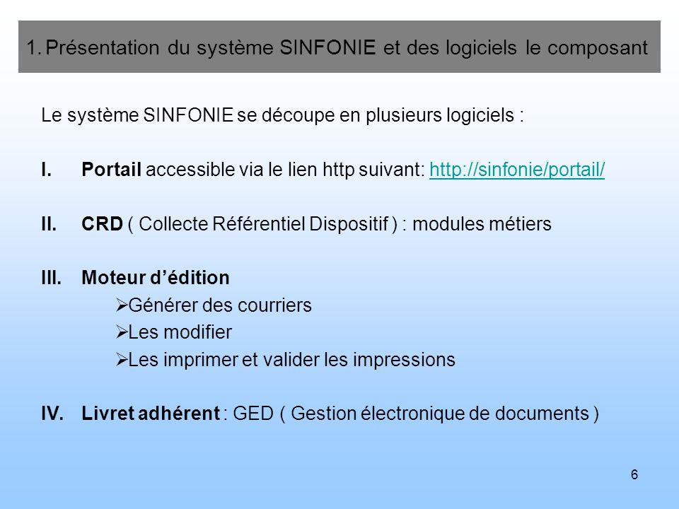 7 1.Présentation du système SINFONIE et des logiciels le composant I.