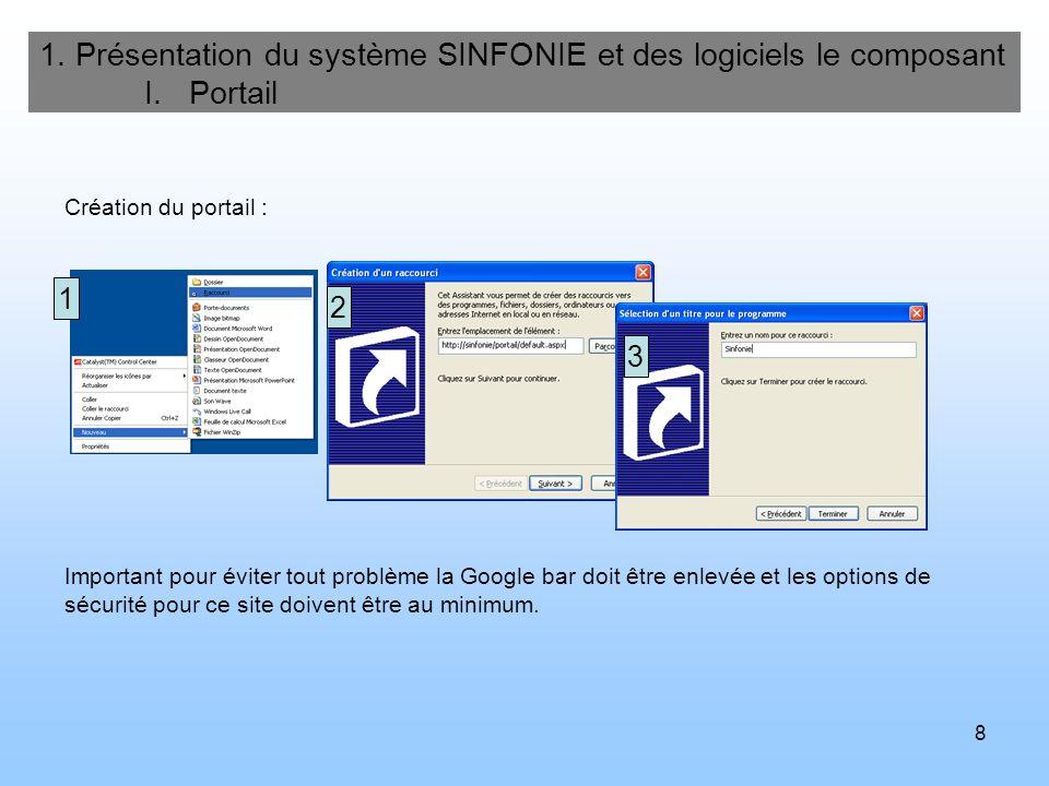 9 1.Présentation du système SINFONIE et des logiciels le composant II.