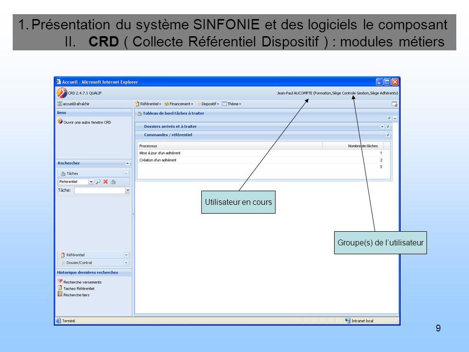 10 1.Présentation du système SINFONIE et des logiciels le composant III.
