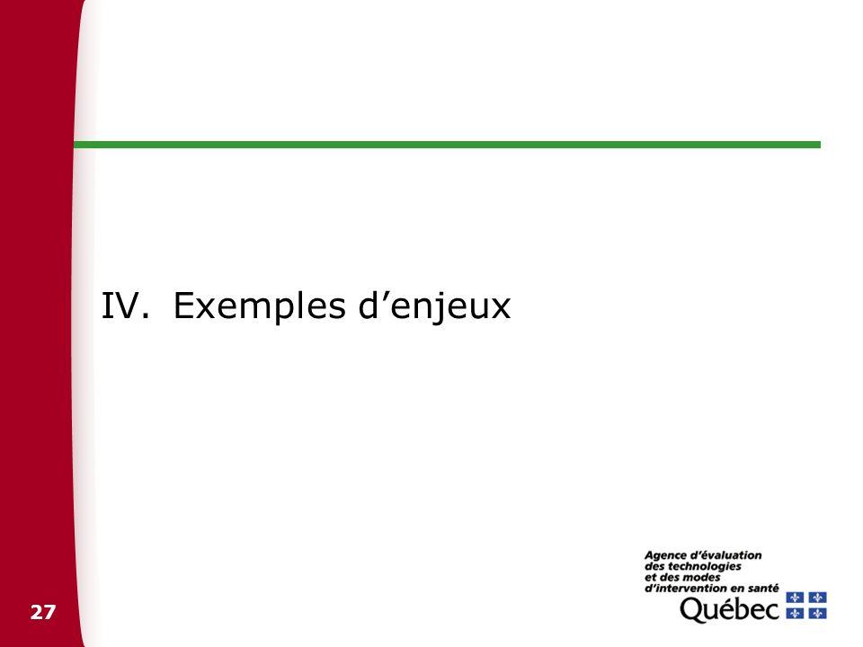 28 Réutilisation des cathéters à usage unique [CETS, 1993] Cette ETSa examine les effets de la réutilisation des cathéters au regard de leur efficacité et de la sécurité ; elle aborde aussi les aspects éthiques et juridiques dune telle pratique.