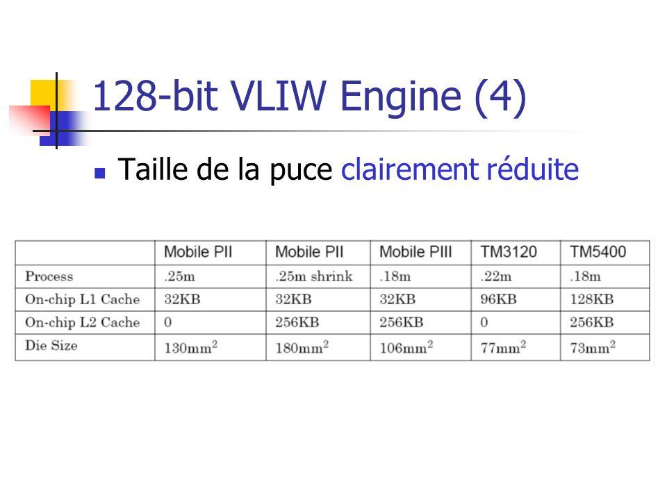 Code Morphing Software (1) Système de traduction dynamique x86 ISA (target) VLIW ISA (host) Code Morphing Software en ROM Premier programme chargé au Boot Recopié en DRAM Seule chose que voit la partie x86 Seul programme écrit en VLIW Upgradable