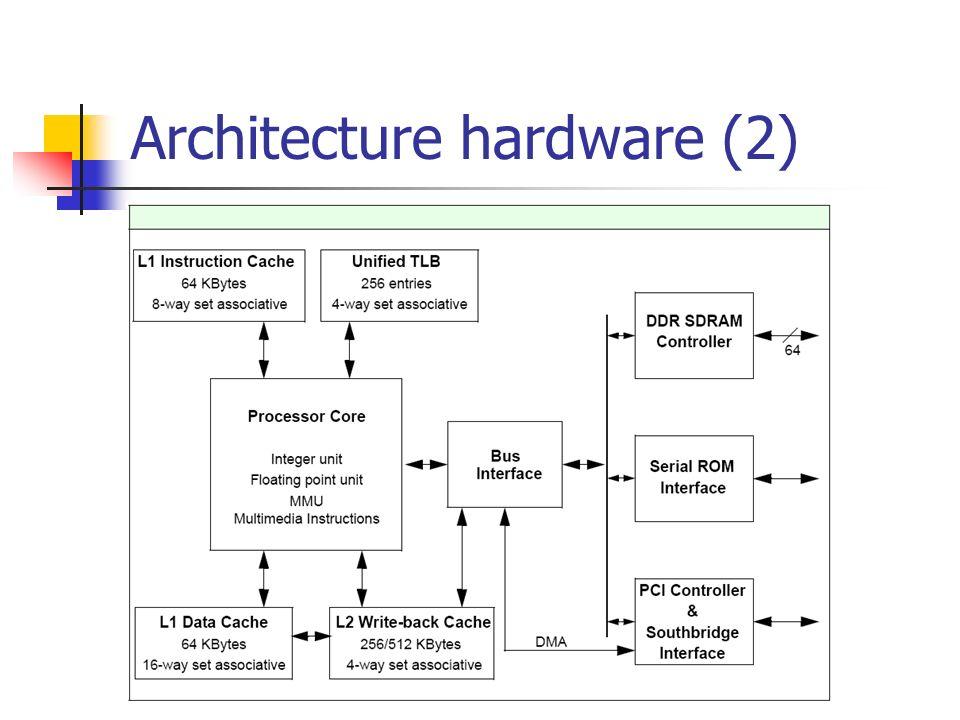 Architecture software (1)