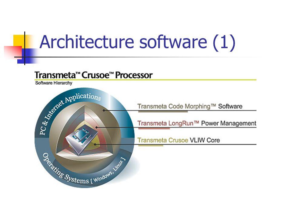 Architecture software (2)