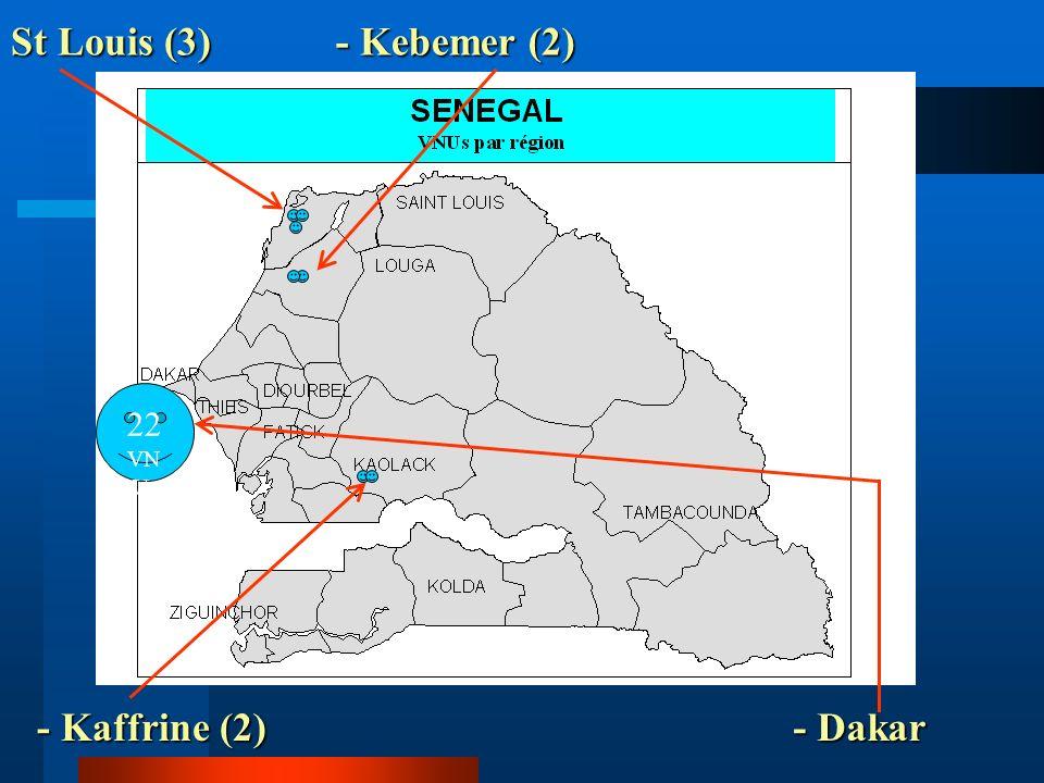 22 VN U s St Louis (3) - Kebemer (2) - Kaffrine (2) - Dakar