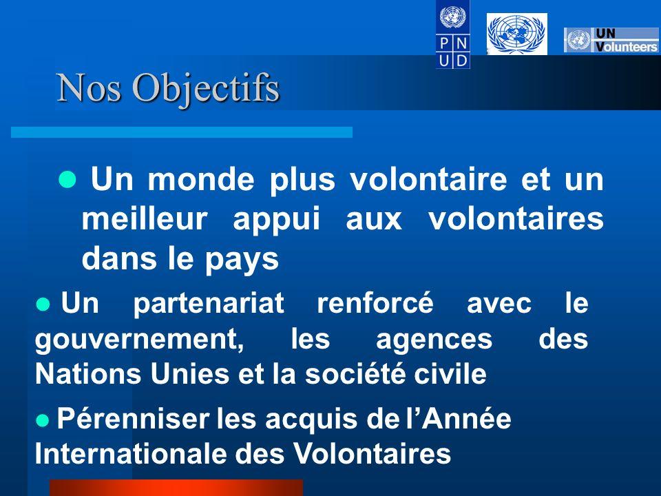 Nos Objectifs Un monde plus volontaire et un meilleur appui aux volontaires dans le pays Pérenniser les acquis de lAnnée Internationale des Volontaires Un partenariat renforcé avec le gouvernement, les agences des Nations Unies et la société civile