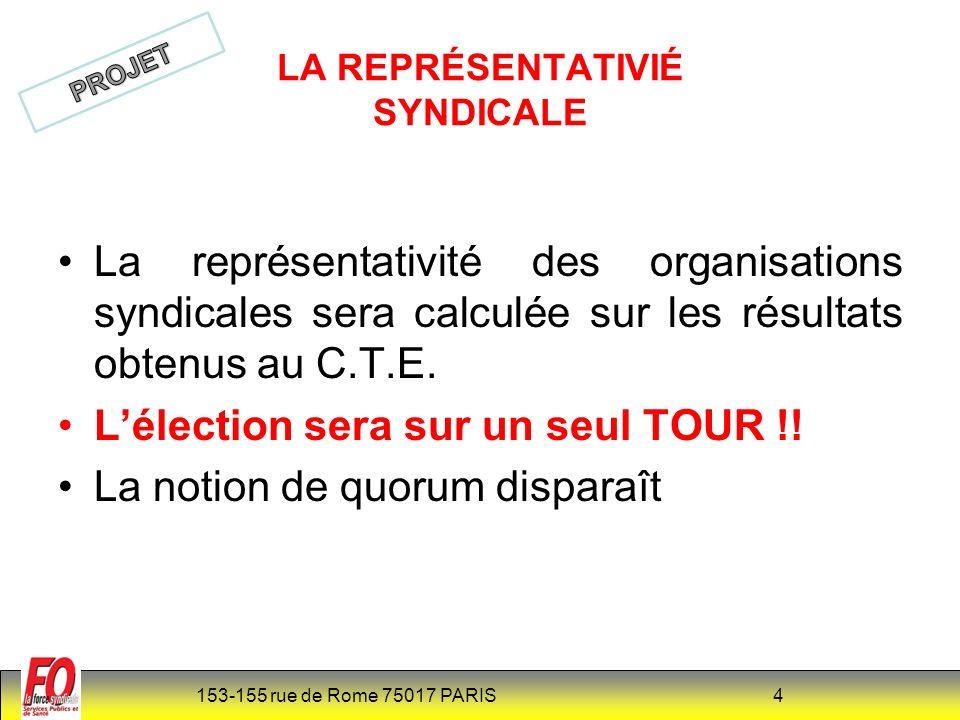 153-155 rue de Rome 75017 PARIS 5 LA REPRÉSENTATIVIÉ SYNDICALE Calculée sur les résultats obtenus au C.T.E.