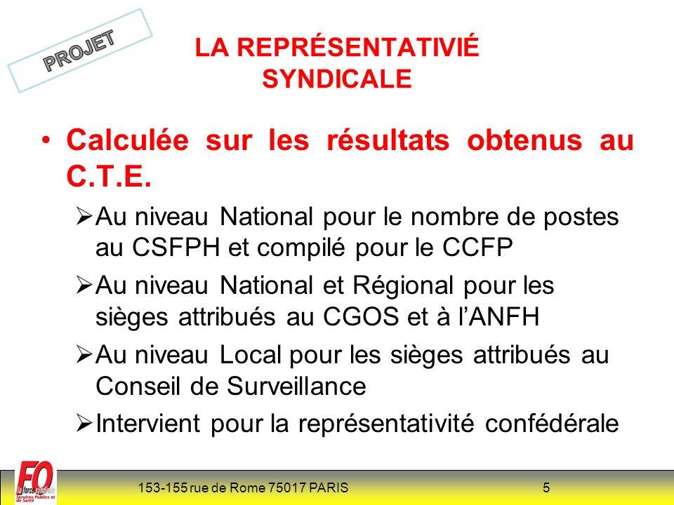 153-155 rue de Rome 75017 PARIS 6 Nombre de candidats à élire ou désigner