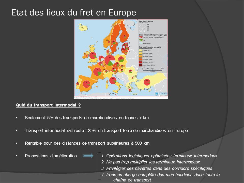 Proposition de règlement pour le fret européen Vers un réseau ferroviaire européen à priorité fret .