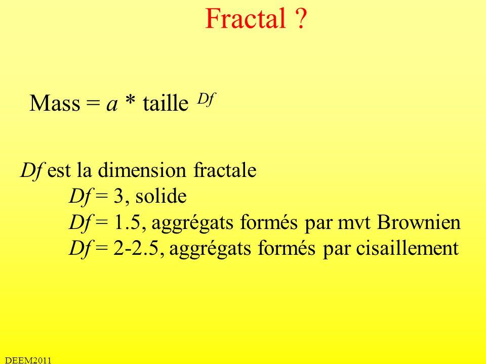 DEEM2011 Importance de la dimension fractale dans létude des écosystèmes Modifie le ratio entre masse et volume (donc les surfaces déchanges) Modifie la vitesse de sédimentation Modifie la coagulation physique (car la particule est de taille différente et le flux deau autours est différent) Modifie lobjet mesuré