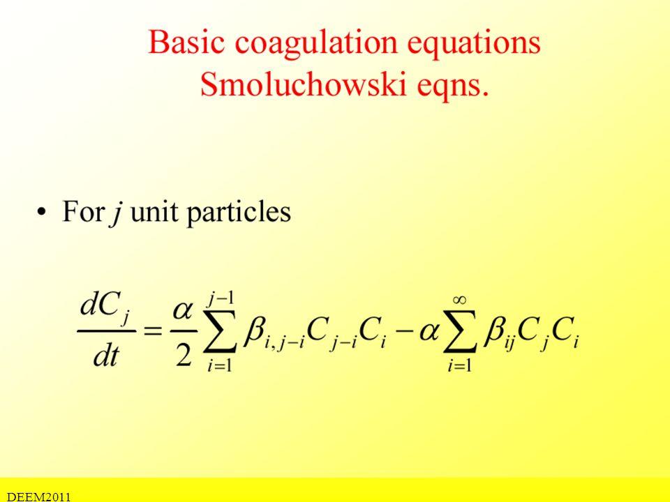 5) Applications 1) Concentration critique 2) Modèle décosystème 3) Modèle dexport de la couche de surface 4) Modèle de transformation dans la colonne deau