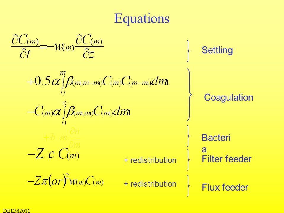 DEEM2011 Série temporelle à DYFAMED Phytoplankton (0-200 m) Aggregates >0.15 cm Flux (1000 m)