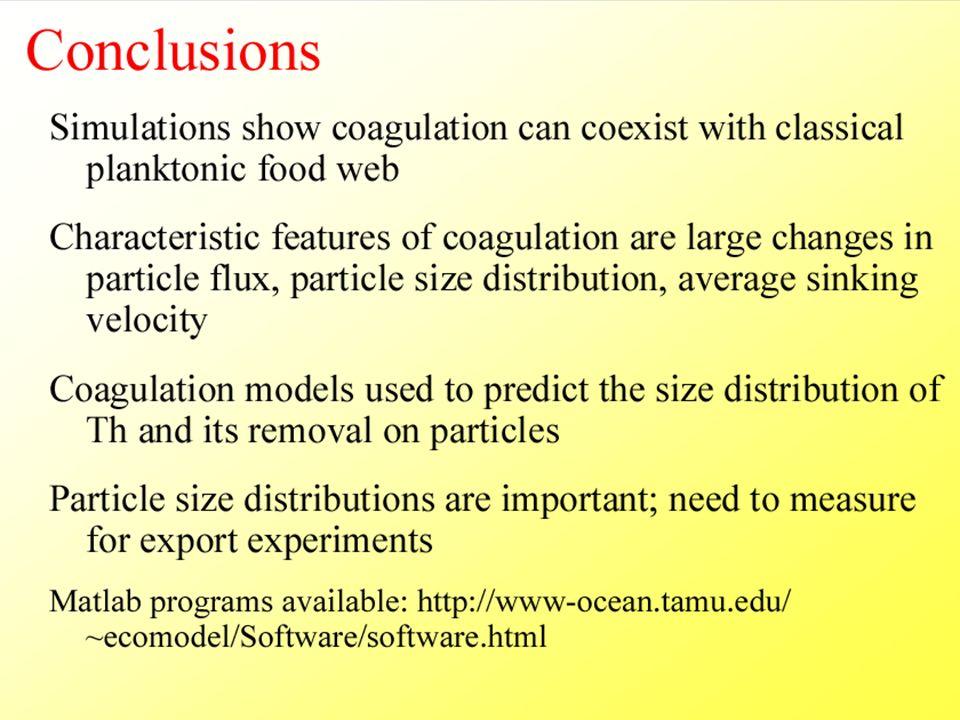 Conclusion sur la transformation Les résultats du modèle sont consistants avec les observations sur le spectre de taille des particules et avec les flux verticaux.