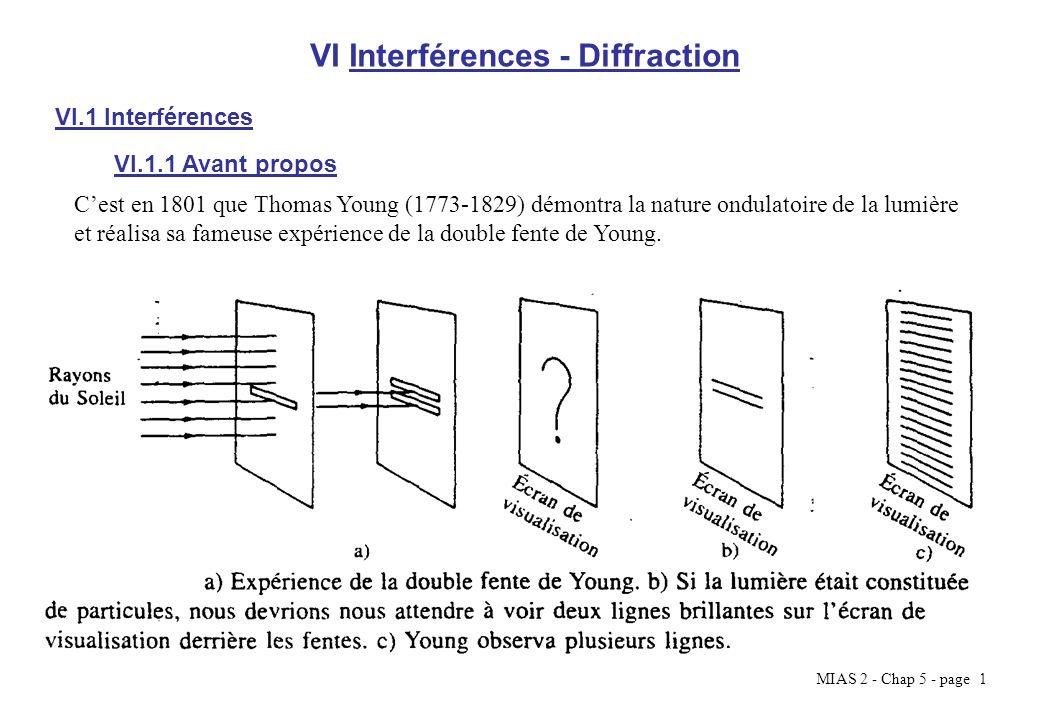MIAS 2 - Chap 5 - page 2 Le phénomène dinterférences se produit lorsque les composantes parallèles de deux ou plusieurs champs de même fréquence se superposent dans une même région de lespace.