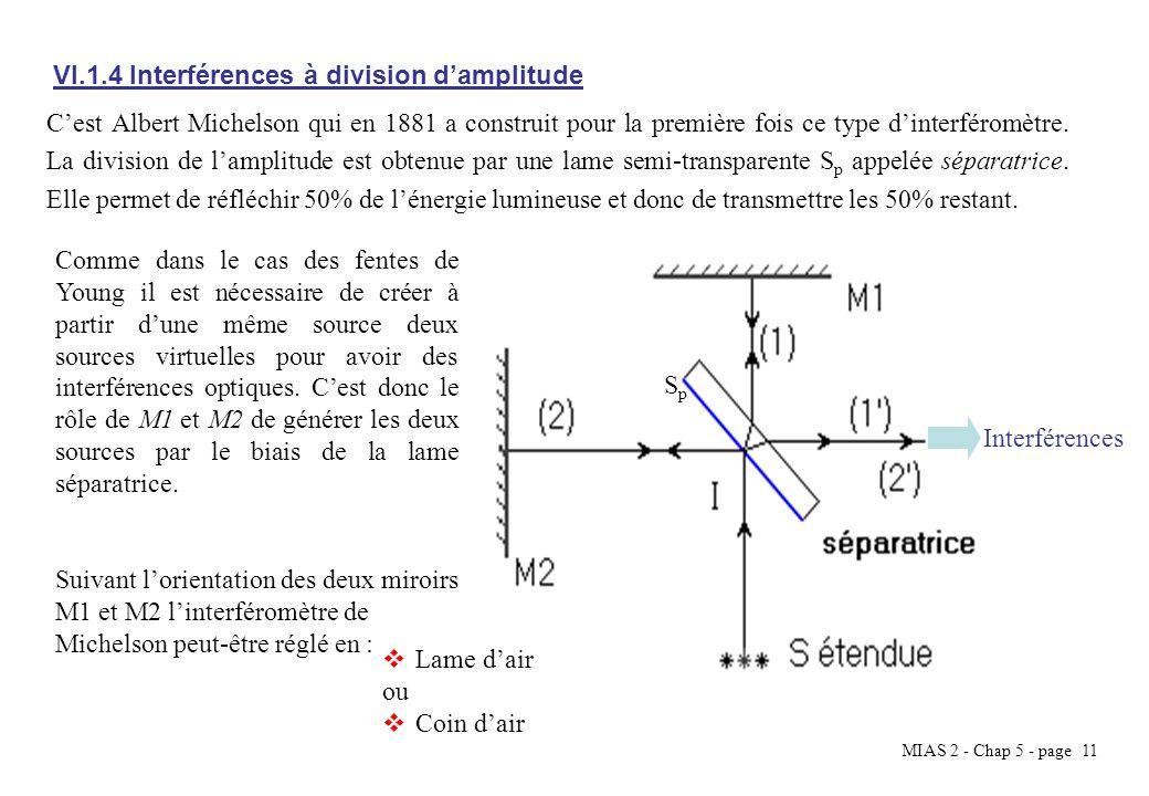 MIAS 2 - Chap 5 - page 12 Michelson réglé en lame dair ou lame à faces parallèles Dans cette configuration nous allons supposer que les deux miroirs sont parfaitement orthogonaux.