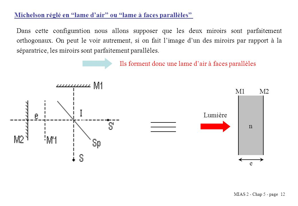 MIAS 2 - Chap 5 - page 13 Déterminons maintenant la différence de marche entre les rayons provenant de M1 et de M2 afin de connaître le pas des interférences.