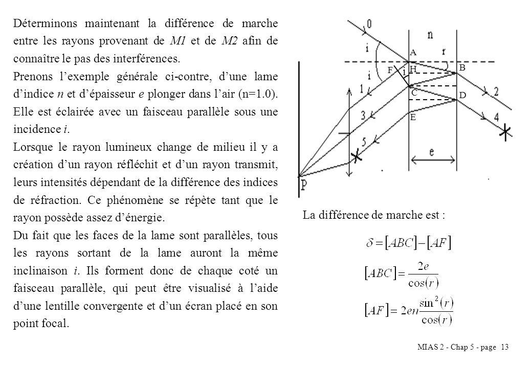 MIAS 2 - Chap 5 - page 14 Finalement : Le trajet [ABC] se fait dans le milieu dindice n Etant donné que les réflexions ne sont pas de même nature on doit rajouter une différence de marche de /2, donc : Michelson : n=1.0 Aspect des franges dinterférences On a vu précédemment quune frange lumineuse correspond à des interférences constructives : On a vu précédemment quune frange sombre correspond à des interférences destructives : Michelson : n=1.0