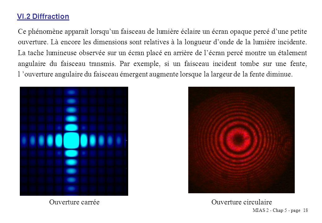 MIAS 2 - Chap 5 - page 19 VI.2.1 Principe de Huygens Tout élément de la surface dS centré en M de la surface donde (t) peut-être considéré comme une source élémentaire, secondaire, dondes sphériques dont lamplitude complexe en un point P est proportionnel à : Où K( ) est un facteur d inclinaison Lamplitude en un point P est proportionnelle à la somme des amplitudes de toutes les ondes émises par les sources fictives réparties sur la surface (t).