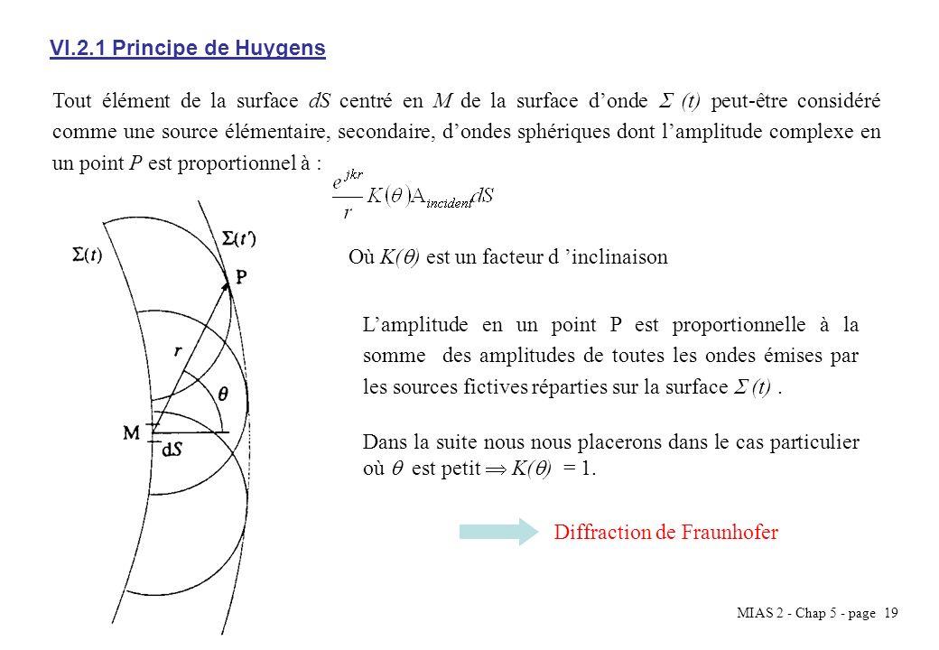 MIAS 2 - Chap 5 - page 20 VI.2.2 Diffraction de Fraunhofer Tentons d écrire la répartition dintensité ou damplitude créer par un objet diffractant quelconque (ouverture rectangulaire ou circulaire, …) et observée sur écran placé a une grande distance de l objet.