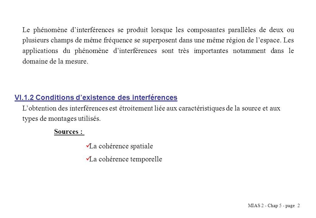 MIAS 2 - Chap 5 - page 3 VI.1.2.1 Cohérence spatiale La figure d interférence dune source étendue est la somme en intensité des figures d interférences des sources ponctuelles constituant la source étendue.