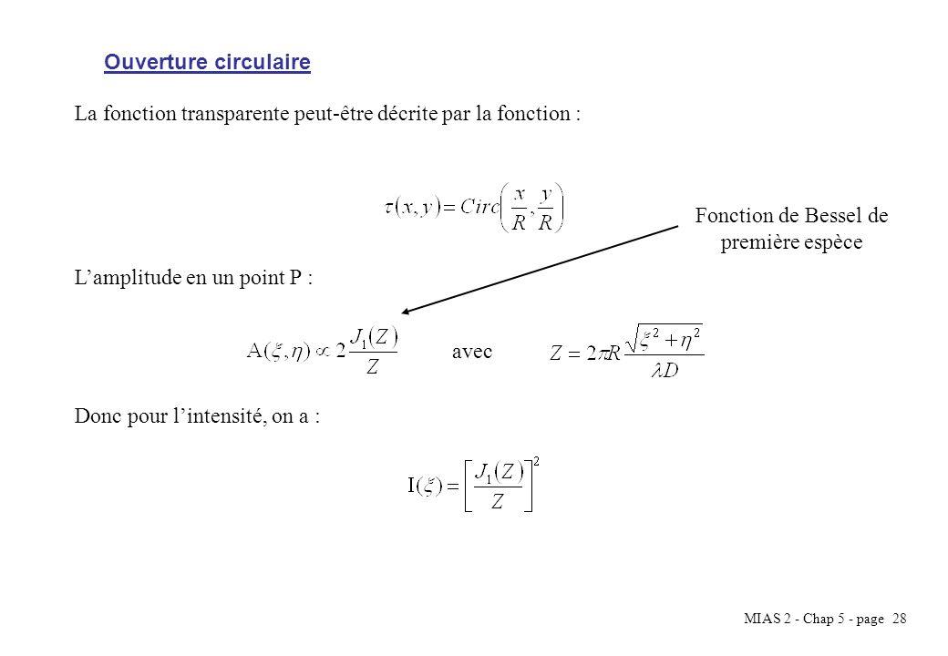 MIAS 2 - Chap 5 - page 29 Cette tache de diffraction est plus connue sous le nom de Tache dAiry.