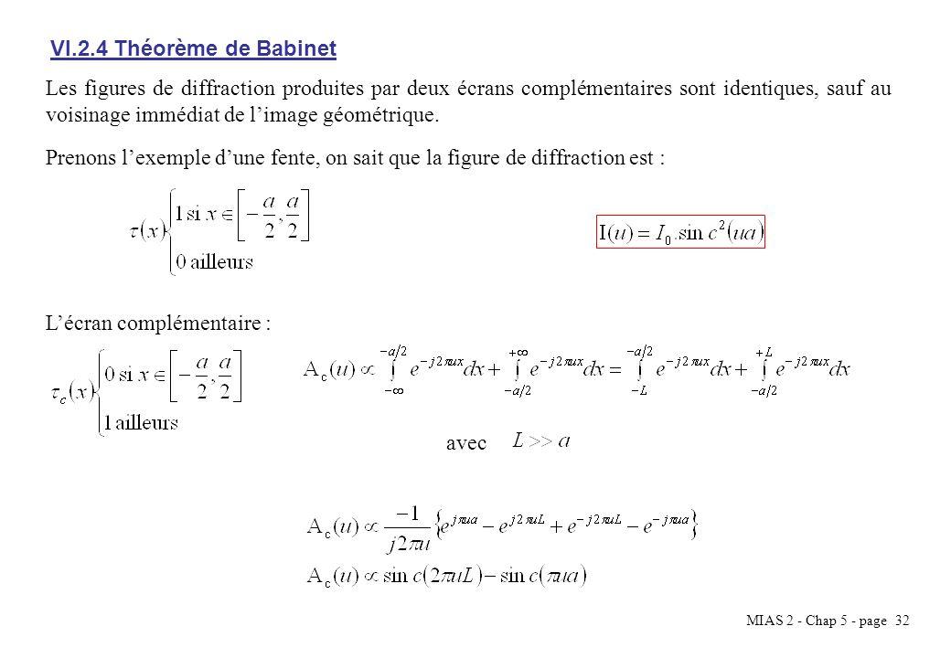 MIAS 2 - Chap 5 - page 33 Les figures de diffraction sont uniquement différentes dans la zone proche de laxe.