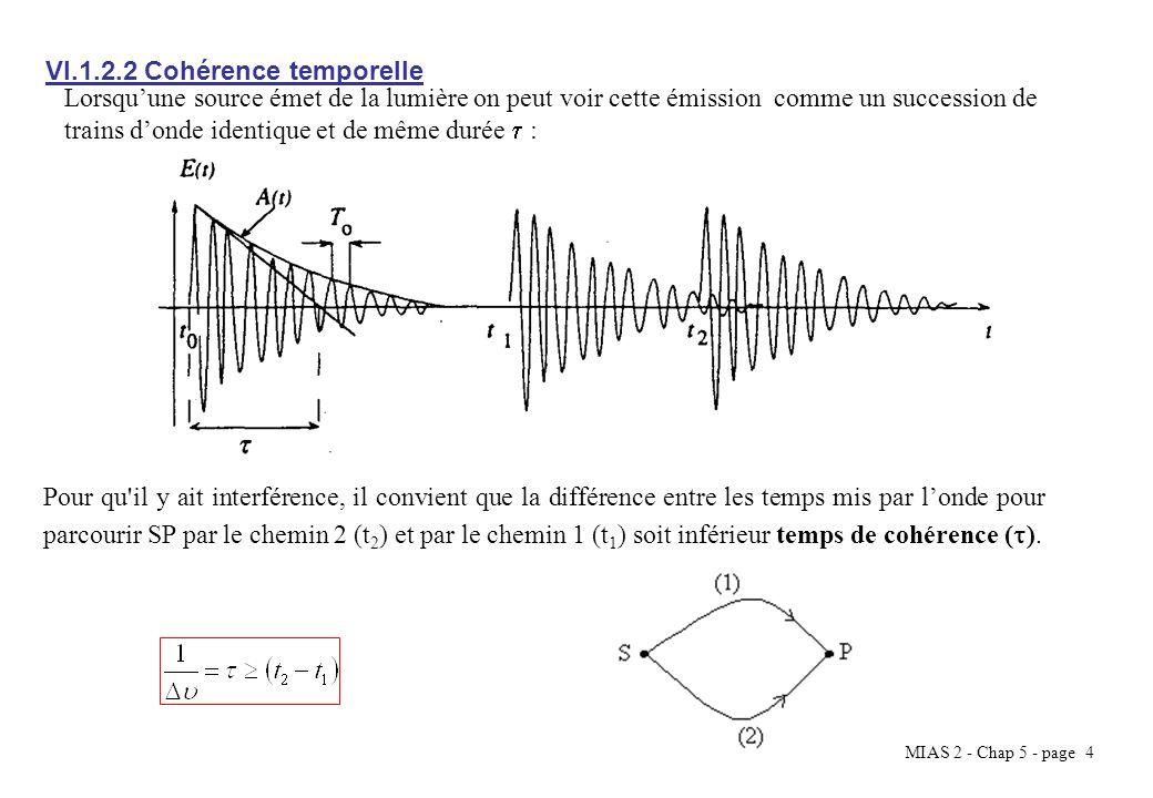 MIAS 2 - Chap 5 - page 5 VI.1.3 Interférences à division du front dondes (fentes dYoung) D d On introduit généralement la longueur de cohérence définie par Pour qu il y ait interférences, il convient qu elle soit supérieure à la différence de marche.
