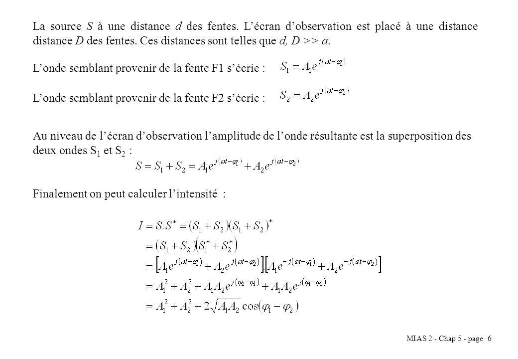 MIAS 2 - Chap 5 - page 7 Le déphasage : Finalement : Avec Le déphasage entre les deux ondes est dû au fait que le chemin optique F1M et différent du chemin F2M.