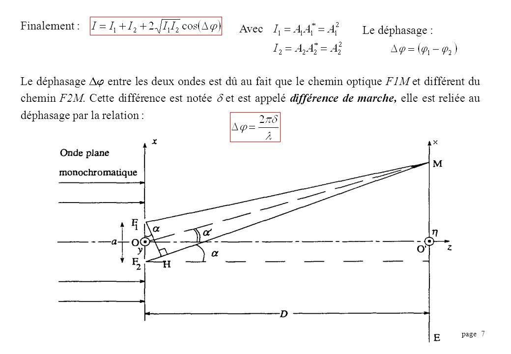 MIAS 2 - Chap 5 - page 8 La distance D étant grande devant x, les angles et sont petits et peuvent être considérés égaux : La distance D étant bien supérieur à a, il est possible de considérer que la distance F 1 M est pratiquement égale à la distance MH.