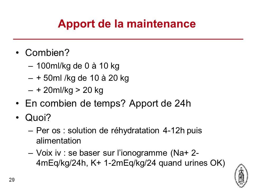 30 Compensation des pertes Traitement préventif et curatif 10ml/kg à chaque selle abondante Liquide = idem que la correction des pertes