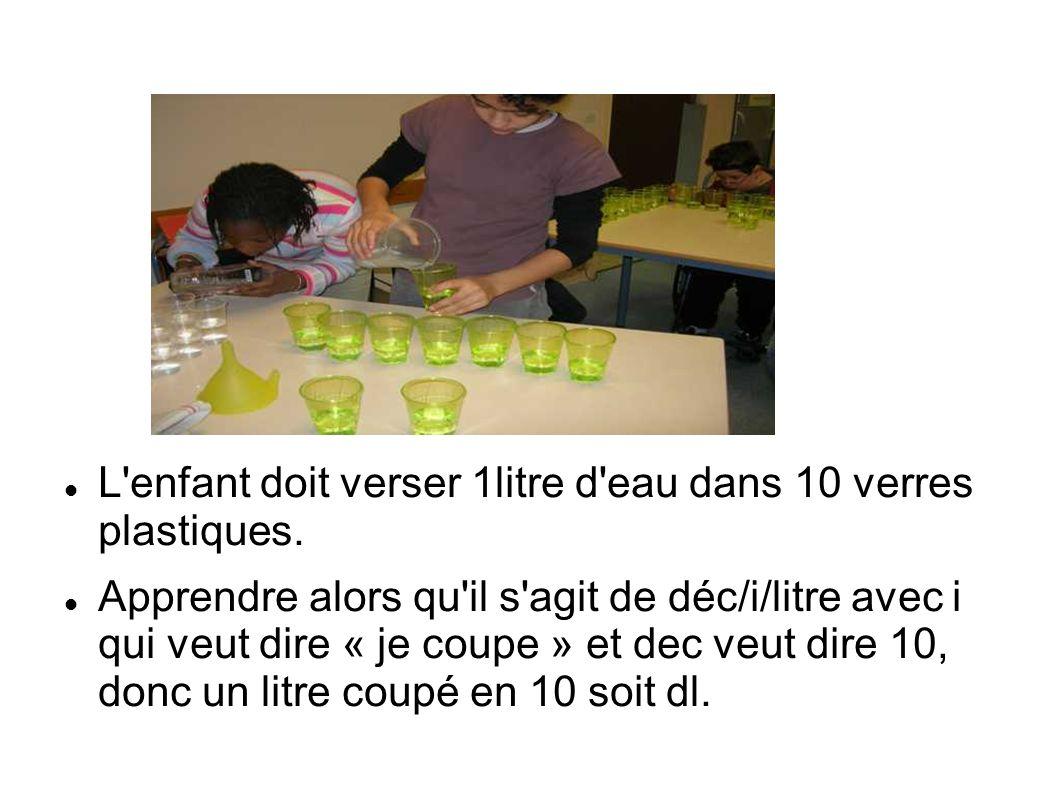 Ensuite, l enfant versera 1 verre dans 10 godets à crème et alors: Pour faire= partager en 10 Pour dire = référence à l unité litre Donc il s agit de cent/i/litre avec i qui veut dire coupé Donc un litre coupé en 100