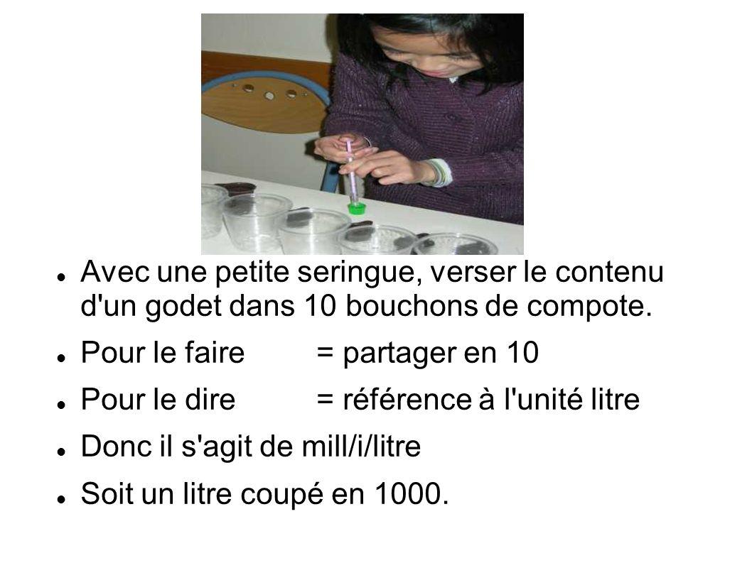 Ecrire au tableau: litrelitrelitrelitre Coupé en 10coupé en 100coupé en 1000 dlclml