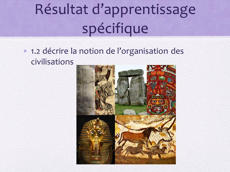 Stratégies on peut utiliser En premier lieu, je demanderais aux élèves de faire un réflexion(brainstorm) ensemble sur lorganisation des civilisations anciennes (15 min)