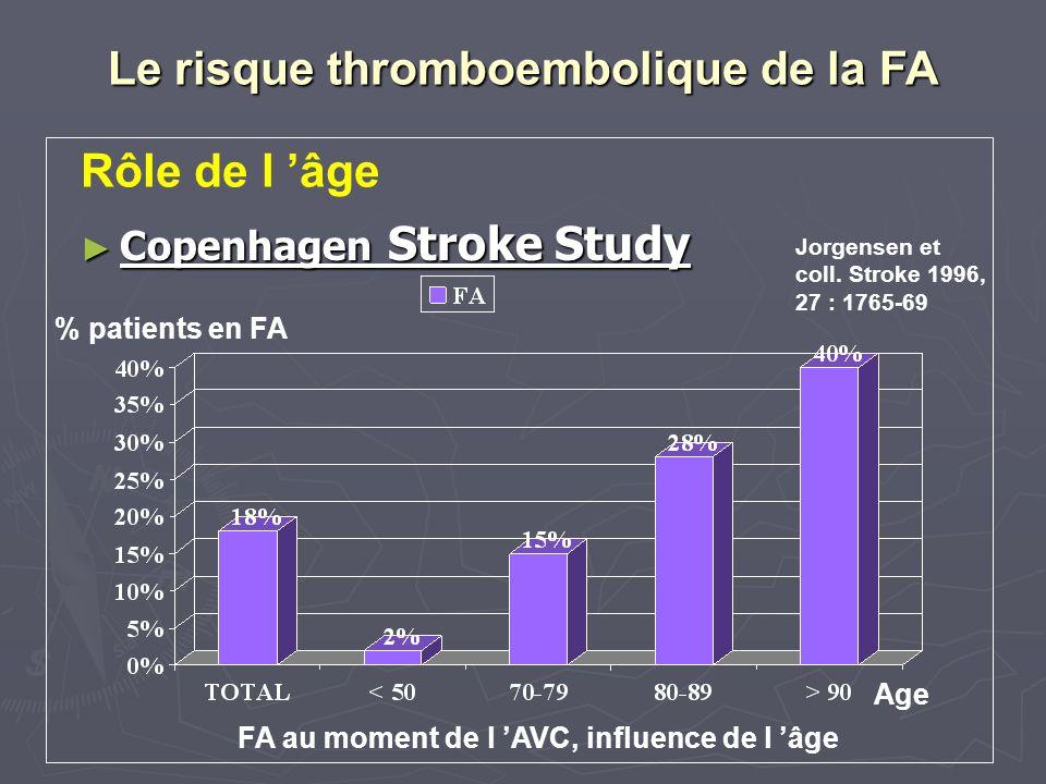 Le risque thromboembolique de la FA FA paroxystique* (< 7 j, le + souvent < 24 h) (se termine spontanément) FA persistante* ( > 7 j) (Ne se termine pas spontanément) FA permanente (échec CEE ou non tenté) * Peuvent être récidivantes Indépendant du type de FA ESC Guidelines 2006