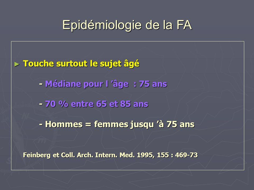 Epidémiologie de la FA Trouble du rythme du sujet âgé le plus fréquent Trouble du rythme du sujet âgé le plus fréquent - supra-ventriculaires : 84,2 % dont FA : 51,4 % - arythmies ventriculaires : 15,8 % Raybaud et Coll.