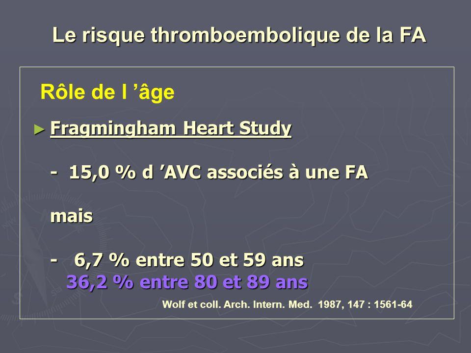 Le risque thromboembolique de la FA Copenhagen Stroke Study Copenhagen Stroke Study Rôle de l âge Jorgensen et coll.