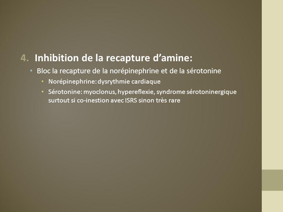 5.Inhibition des cannaux sodique Effet le plus dangereu des tricycliques.