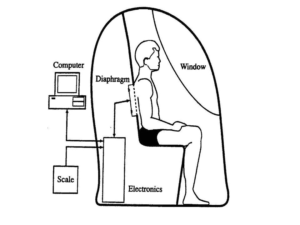 Prédiction de la MG par la mesure des PLIS CUTANÉS hypothèse = épaisseur de la graisse sous-cutanée reflète la MG totale de lorganisme.