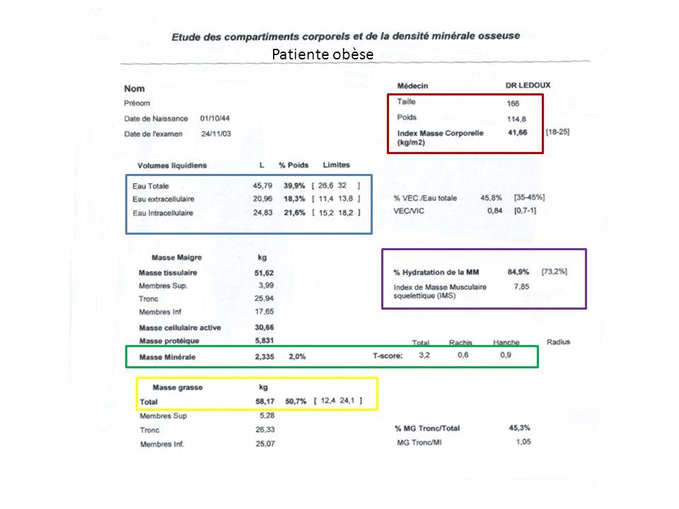 Exemples Données de la composition corporelle (DEXA + impédance) Un patient obèse a perdu du poids après un régime Baisse de la MG importante Baisse de la MM modérée (MCA et VEC) Baisse de la MG Baisse de la MM Baisse de la MCA, voire de la masse calcique VEC diminué si diurétiques VEC augmenté si hypoalbuminémie = peut masquer baisse MCA os MCA LEC MG os MCA LEC MG os MCA LEC MG os MCA LEC MG