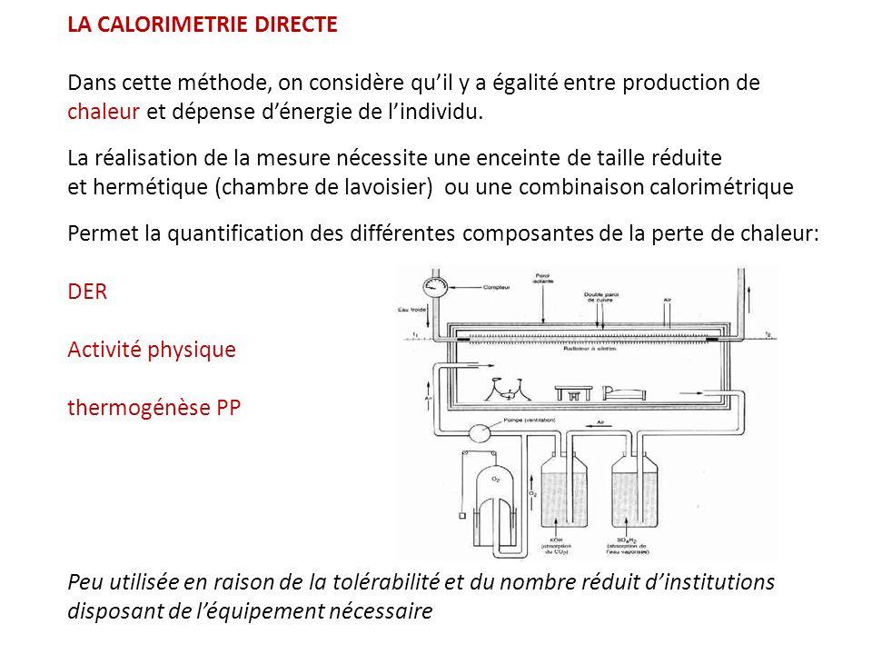 LA CALORIMETRIE INDIRECTE Cette méthode repose sur léquivalence entre lénergie utilisée dans lorganisme et loxydation des nutriments Il est donc possible dutiliser la consommation globale doxygène comme témoin de la dépense dénergie (E O2 = 20 kcal/l).