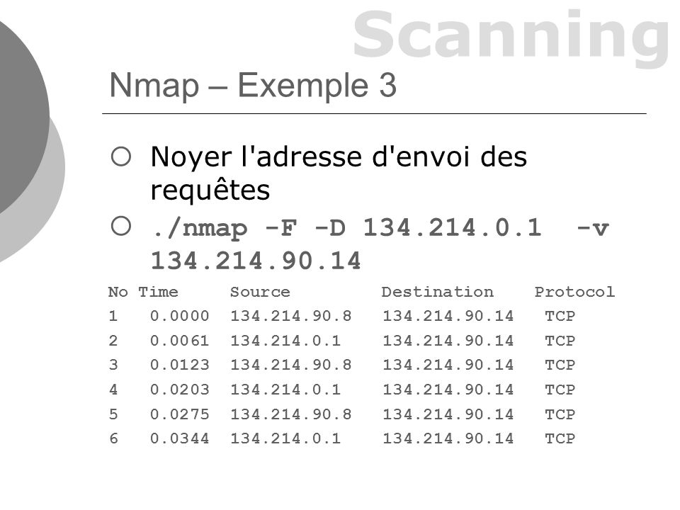 Scanning Nmap – Exemple 4 Scanner un réseau../nmap -v 134.214.90.[0-255] […] Host(134.214.90.10) appears to be down, skipping it.