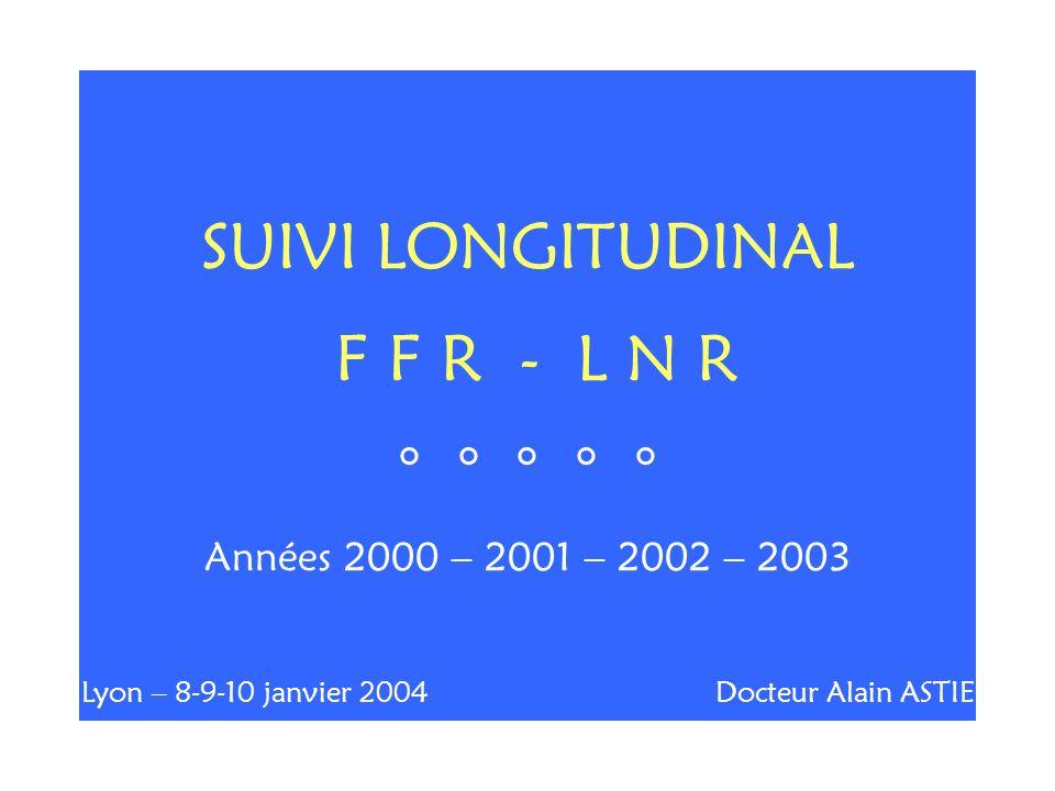 Le Rugby : premier sport collectif à mettre en place ce suivi biologique longitudinal en lan 2000.