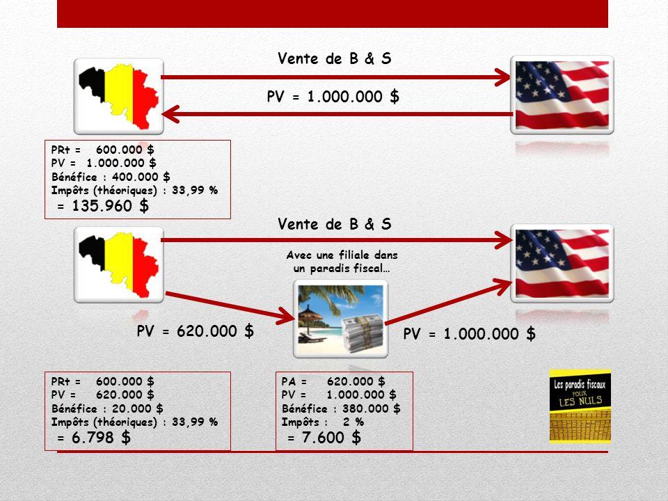 PV = 1.000.000 $ Vente de B & S PRt = 600.000 $ PV = 1.000.000 $ Bénéfice : 400.000 $ Impôts (théoriques) : 33,99 % = 135.960 $ Vente de B & S Royalties = 380.000 $ PRt = 600.000 $ PV = 620.000 $ Bénéfice : 20.000 $ Impôts (théoriques) : 33,99 % = 6.798 $ Bénéfice : 380.000 $ Impôts : 2 % = 7.600 $ PV = 620.000 $