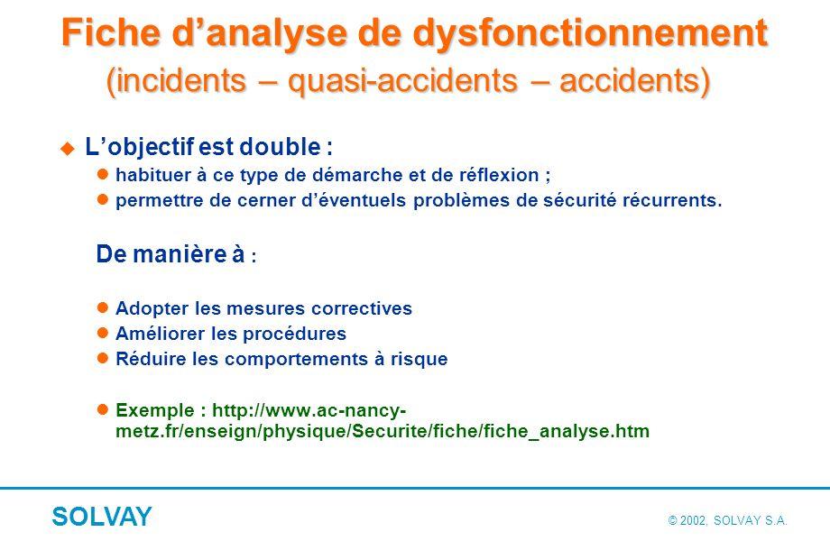 © 2002, SOLVAY S.A. SOLVAY Identifier les causes de dysfonctionnement