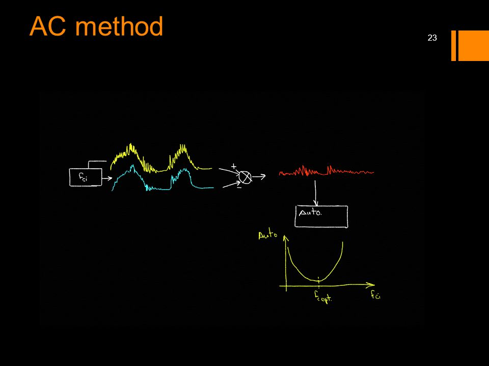 24 PSA method Signal series S AR modeling using modified covariance algorithm Estimating power spectrum using FFT of the AR coefficient (Wiener-Khintchin identity) Estimating the power of the noise Average of 80 to 100% of the power spectrum Determination of the frequency fc at which the power is lower than the previous average calculation Use of butterworth filter at fc