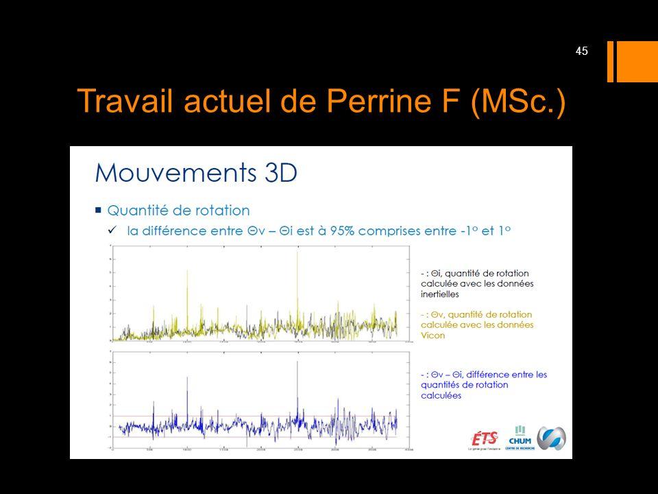 Shoulder moment estimation during wheelchair propulsion system Aissaoui et al.