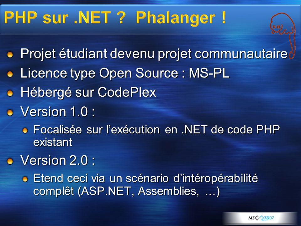 Composants majeurs : Compilateur PHP vers MSIL Support de ASP.NET Réimplémentation des classes et modules PHP MySQL Managed Extension Intéropérabilité.NET / Assemblies Projets Windows Forms !