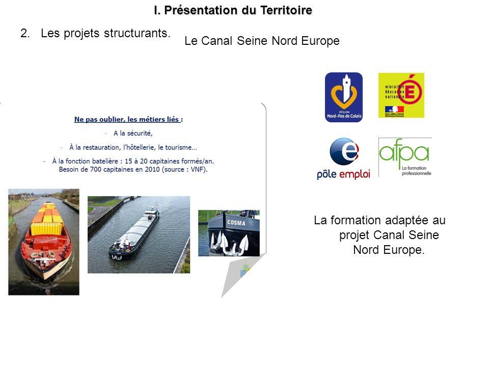 I.Présentation du Territoire 2. Les projets structurants.