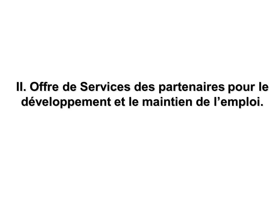 1.Organisation des acteurs pour répondre aux grands projets de recrutements; Signature dune Charte Emploi.